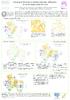 Cartographie nationale de données régionales hétérogénes - poster auteur - application/pdf